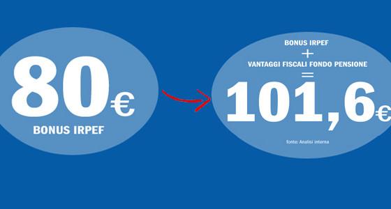 Decreto IRPEF governo Renzi: come aumentare da 80 a 100 euro il bonus in busta paga grazie al fondo pensione
