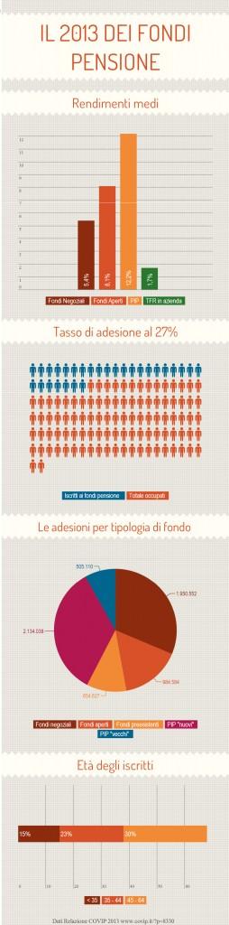 Infografica-Relazione