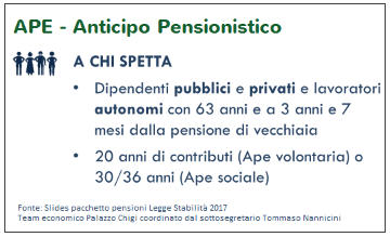 APE – Anticipo Pensionistico